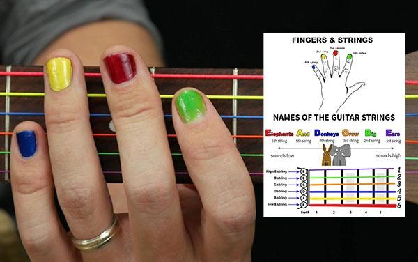 color guitar strings fingers kids