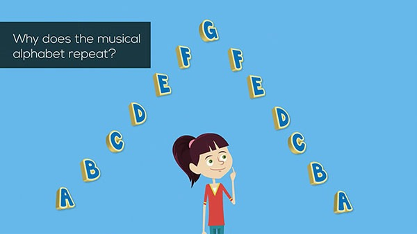 easy kids piano lesson studying musical alphabet