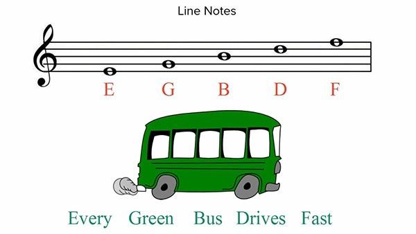 treble clef line notes