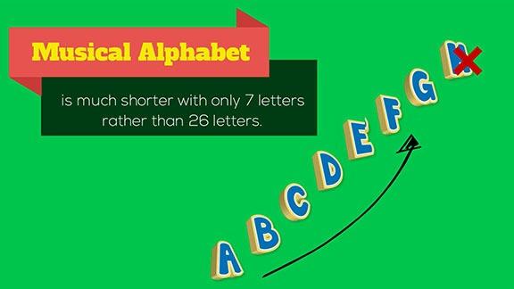 beginner keyboard lessons for kids musical alphabet