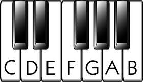 piano keys names kids